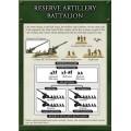 Reserve Artillery Battalion 1