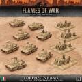 Lorenzo's Rams Italian Army Deal 0
